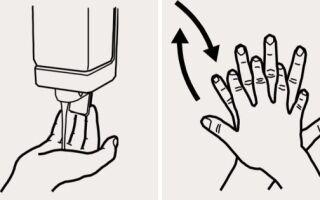 Як і коли треба правильно мити руки? Рекомендації ВООЗ