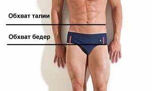 Розміри чоловічих трусів, плавок — таблиця розмірів